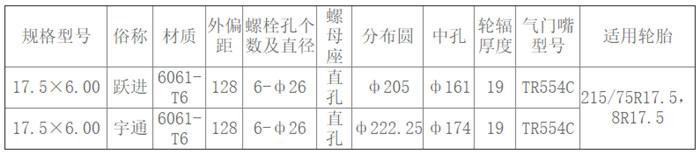 17.5×6.00 宇通   参数.jpg