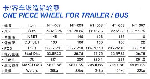 11.75X22.5锻造铝轮2.jpg