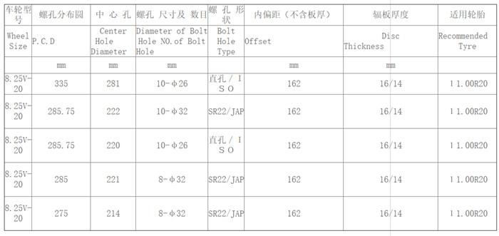 8.25V-20 参数.jpg